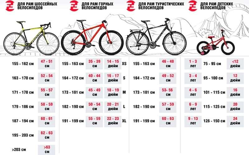 как выбрать раму велосипеда по росту
