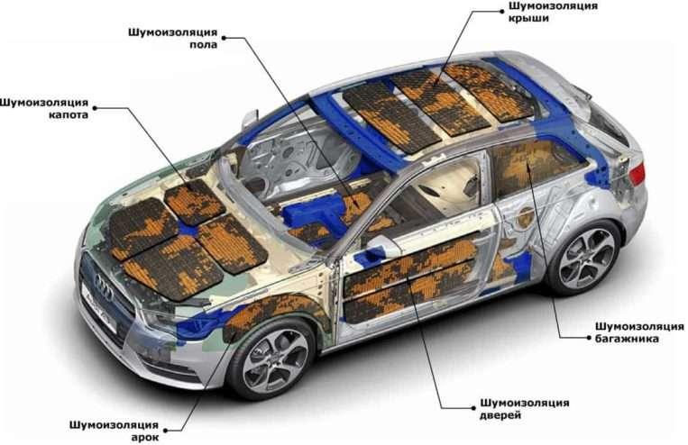 бюджетная шумоизоляция автомобиля своими руками