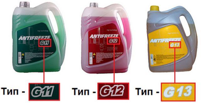 antifreeze4 1 1 - Что будет если вместо тосола залить антифриз