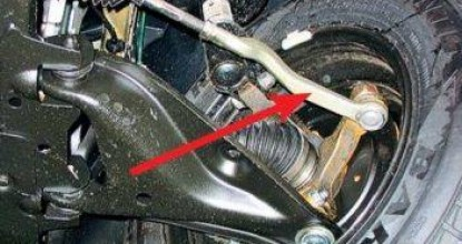Когда и как производится смена рулевых наконечников на Renault Logan?