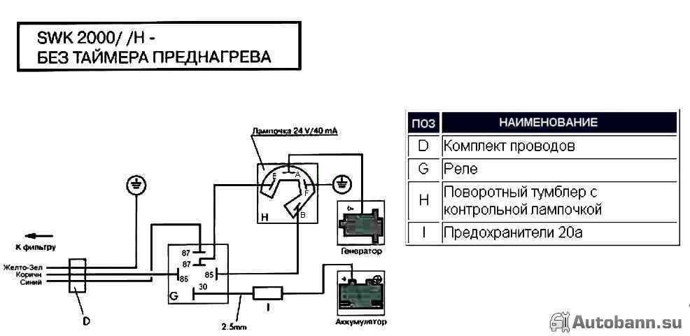 сепаратор Separ 2000 для дизельного топлива с подогревом и цена