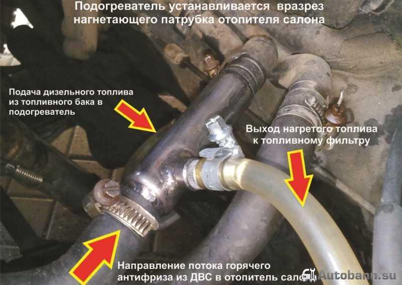 Подогрев дизельного топлива в баке своими руками