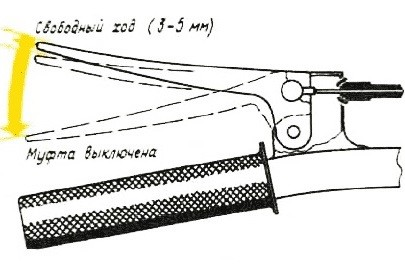 как отрегулировать сцепление на мотоцикле Иж Юпитер 5