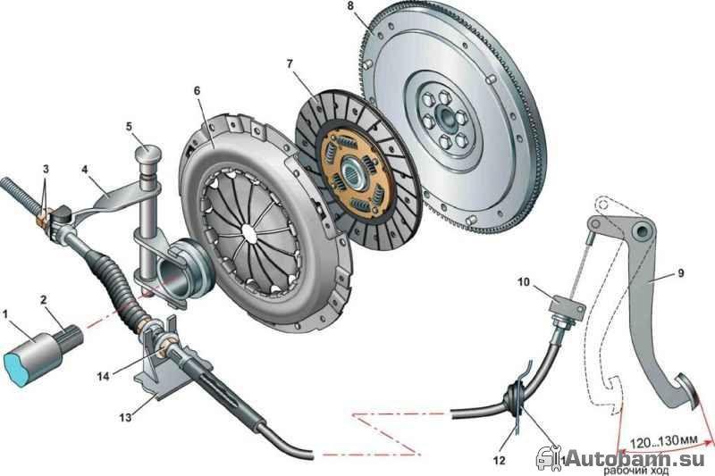 установка сцепления ВАЗ 2110