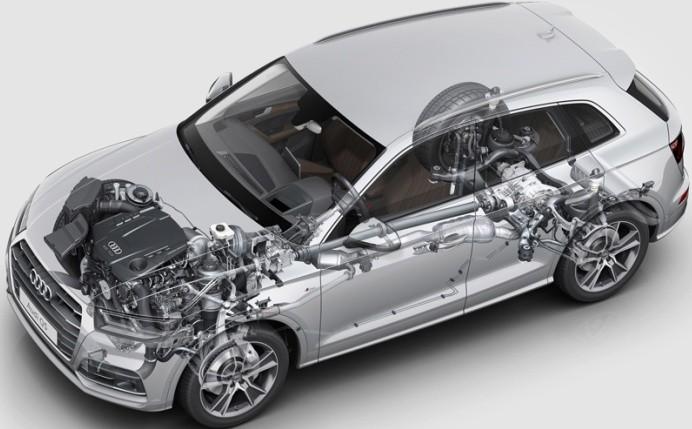 фото нового внедорожника Audi Q5 2017