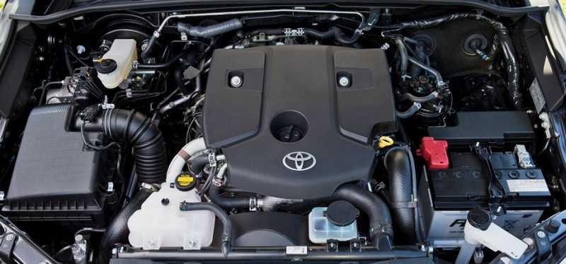 технические характеристики автомобиля Тойота Fortuner 2017