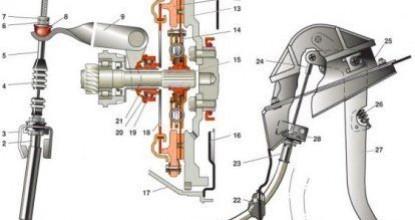 Два метода: как наладить привод муфты сцепления автомобиля Lada 2110 самостоятельно?